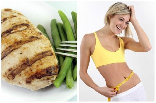 Диета на курином мясе для похудения фото